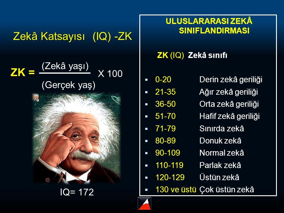 Zekâ Katsayısı (IQ) -ZK (Zekâ yaşı) (Gerçek yaş) ULUSLARARASI ZEKÂ SINIFLANDIRMASI ZK (IQ) Zekâ sınıfı  0-20 Derin zekâ geriliği  21-35 Ağır zekâ ge