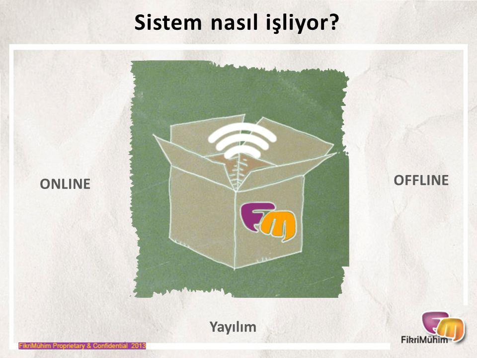 Sistem nasıl işliyor? ONLINE OFFLINE Yayılım