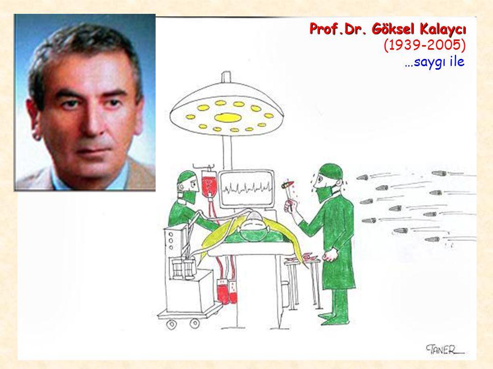 Çağdaş bilimsel tıp olanaklarını uygulama hakkı Hekimlik mesleği, son yıllarda iletişim ve bilgisayar teknolojisine her düzeyde yüksek düzeyde gereksinim duyan bir uygulamaya dönüşmüştür.