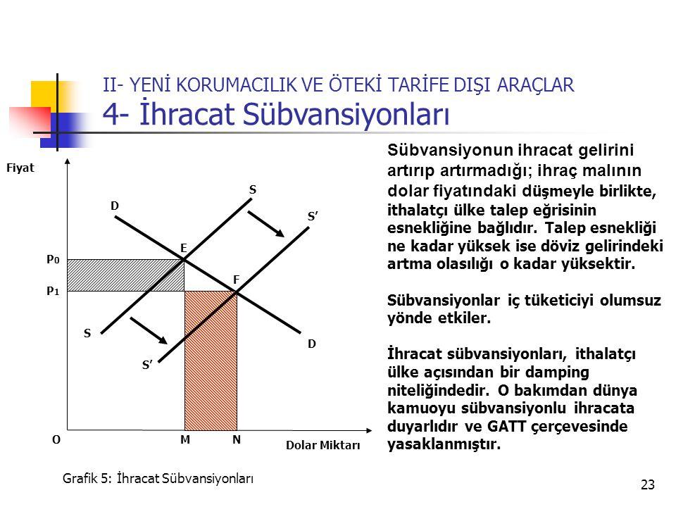 23 S P0P0 P1P1 Dolar Miktarı Fiyat Grafik 5: İhracat Sübvansiyonları E D NM Sübvansiyonun ihracat gelirini artırıp artırmadığı; ihraç malının dolar fiyatındaki d üşmeyle birlikte, ithalatçı ülke talep eğrisinin esnekliğine bağlıdır.