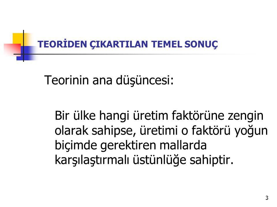 24 Türkiye emek-zengin bir ülkedir.Sermaye stoku sabitken, emek stokunun artsın.