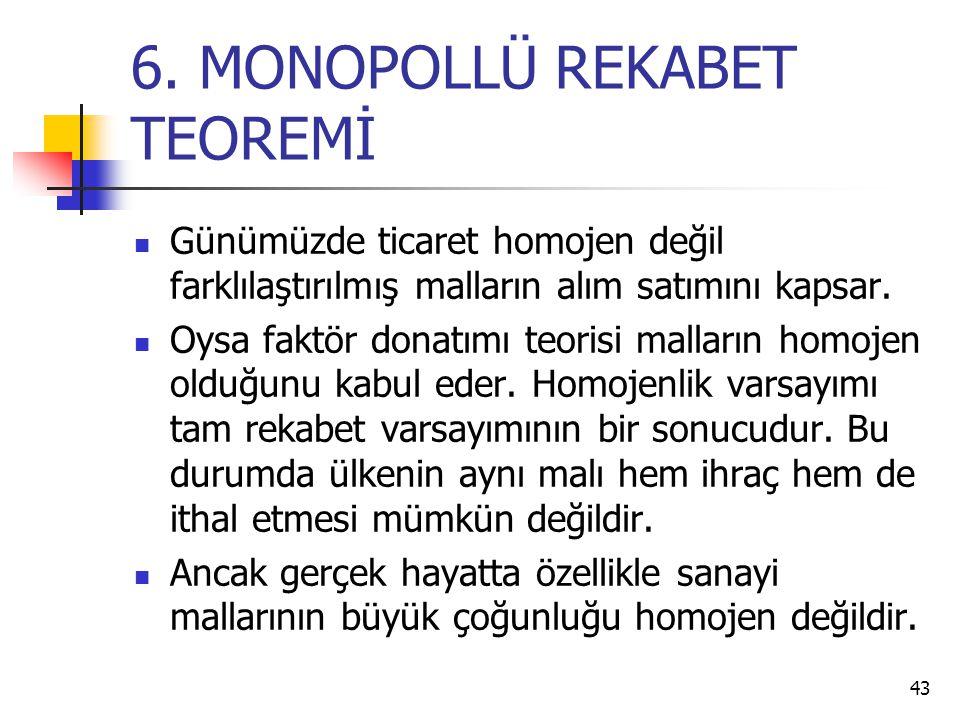 43 6. MONOPOLLÜ REKABET TEOREMİ Günümüzde ticaret homojen değil farklılaştırılmış malların alım satımını kapsar. Oysa faktör donatımı teorisi malların