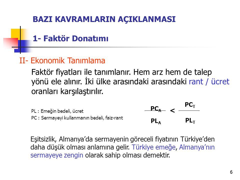 17 1- FAKTÖR FİYATLARI EŞİTLİĞİ TEOREMİ Türkiye motor üretimini kısarak kaynaklarını tekstile aktarır.