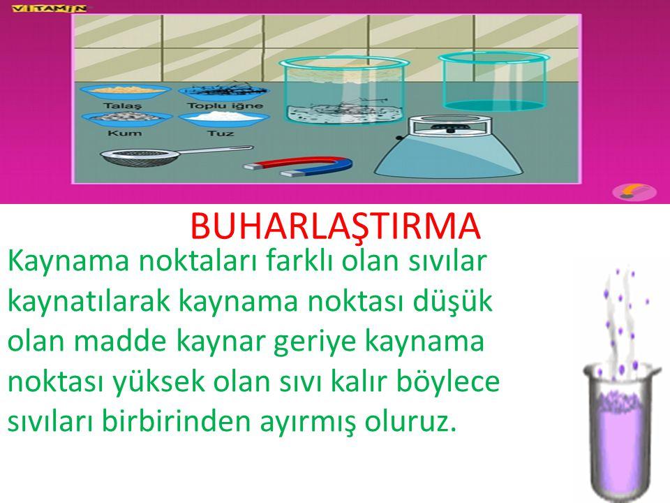 BUHARLAŞTIRMA Kaynama noktaları farklı olan sıvılar kaynatılarak kaynama noktası düşük olan madde kaynar geriye kaynama noktası yüksek olan sıvı kalır
