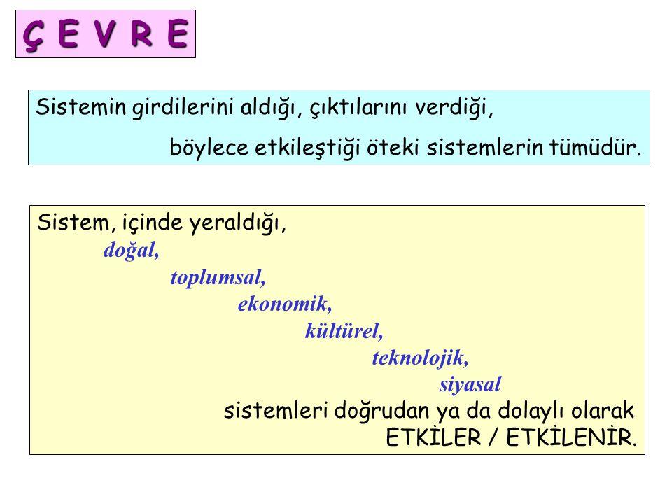 Ç E V R E Sistemin girdilerini aldığı, çıktılarını verdiği, böylece etkileştiği öteki sistemlerin tümüdür.