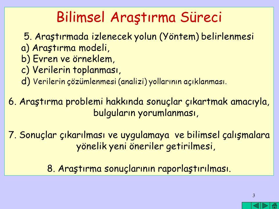 3 Bilimsel Araştırma Süreci 5.