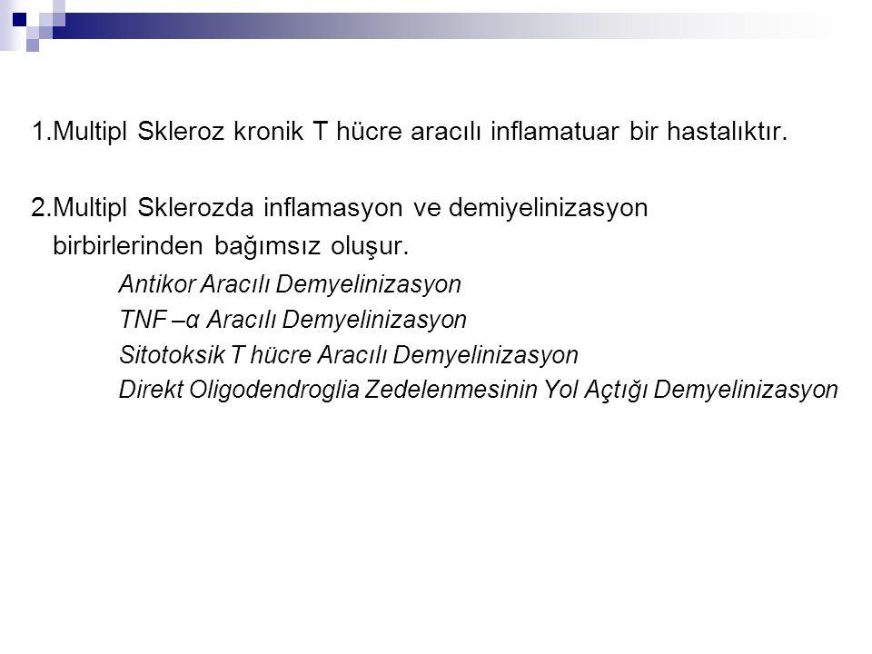 1.Multipl Skleroz kronik T hücre aracılı inflamatuar bir hastalıktır.