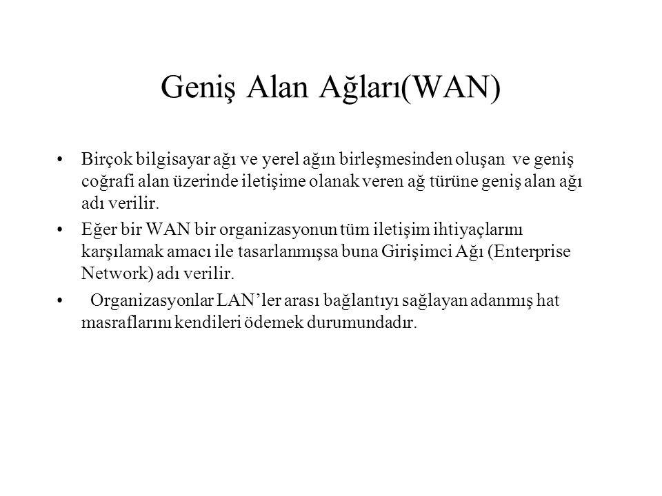 Geniş Alan Ağları(WAN) Birçok bilgisayar ağı ve yerel ağın birleşmesinden oluşan ve geniş coğrafi alan üzerinde iletişime olanak veren ağ türüne geniş