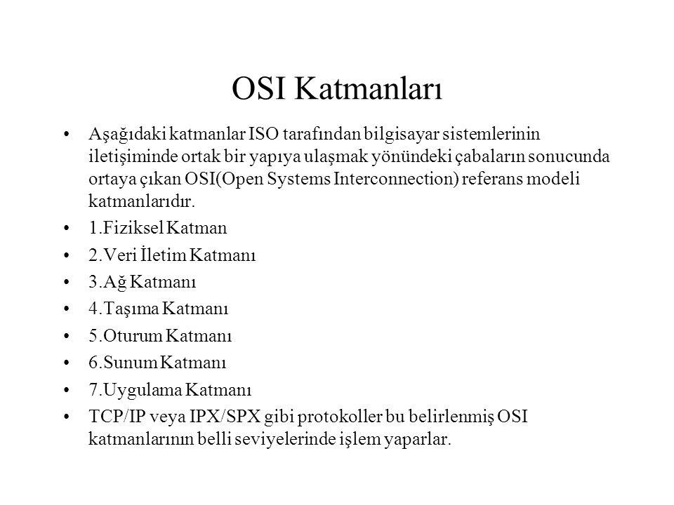 OSI Katmanları Aşağıdaki katmanlar ISO tarafından bilgisayar sistemlerinin iletişiminde ortak bir yapıya ulaşmak yönündeki çabaların sonucunda ortaya