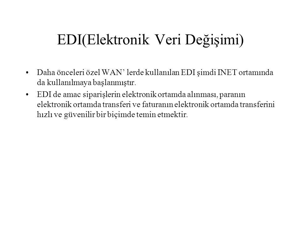EDI(Elektronik Veri Değişimi) Daha önceleri özel WAN' lerde kullanılan EDI şimdi INET ortamında da kullanılmaya başlanmıştır. EDI de amac siparişlerin