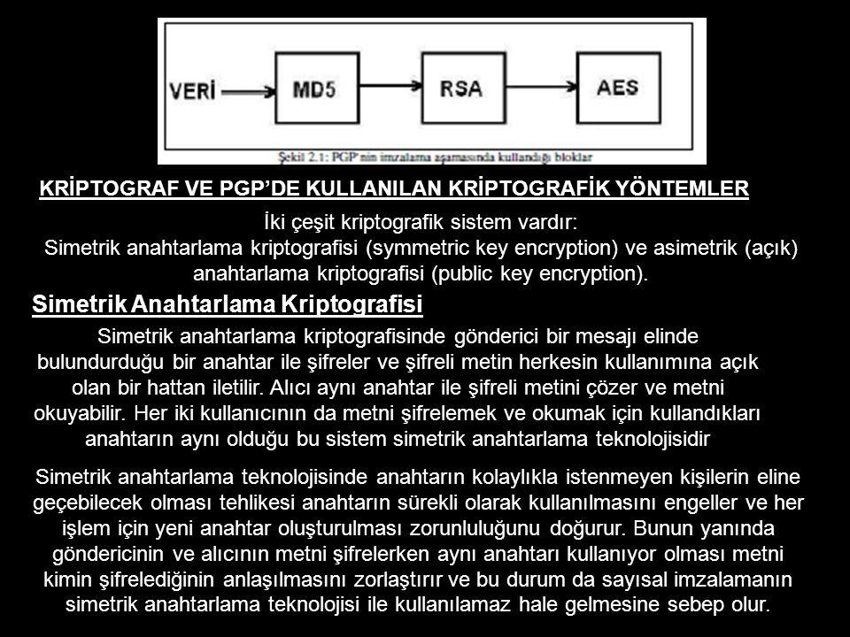 KRİPTOGRAF VE PGP'DE KULLANILAN KRİPTOGRAFİK YÖNTEMLER İki çeşit kriptografik sistem vardır: Simetrik anahtarlama kriptografisi (symmetric key encrypt