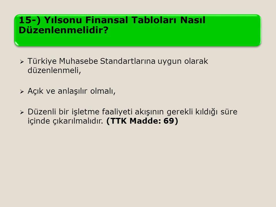 15-) Yılsonu Finansal Tabloları Nasıl Düzenlenmelidir.