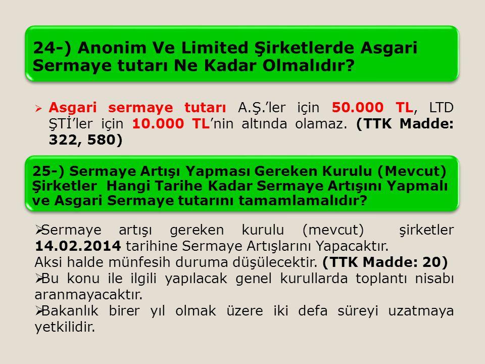 24-) Anonim Ve Limited Şirketlerde Asgari Sermaye tutarı Ne Kadar Olmalıdır.