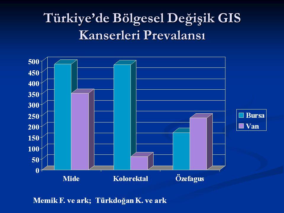 Türkiyede değişik yörelerde kanser sıklığı Memik F. et al Uludag Univ. Med School Bursa Turkey