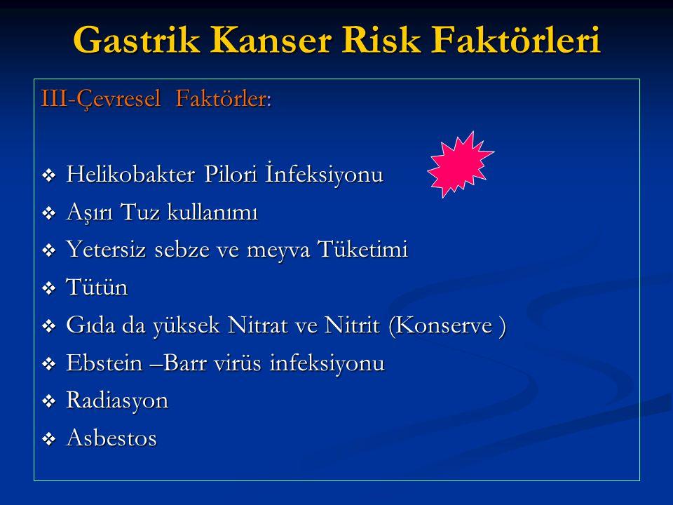 Akdeniz Bölgesinde Mide Kanseri Sık Oluşu 1- Helicobacter pilori 2- Fazla tuz tüketimi ? 3- Sigara