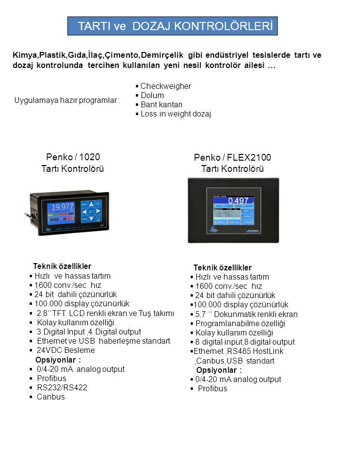 Teknik özellikler  Hızlı ve hassas tartım  1600 conv./sec hız  24 bit dahili çözünürlük  100.000 display çözünürlük  5,7 '' Dokunmatik renkli ekran  Programlanabilme özelliği  Kolay kullanım özelliği  8 digital input,8 digital output  Ethernet,RS485 HostLink,Canbus,USB standart Opsiyonlar :  0/4-20 mA analog output  Profibus Penko / FLEX2100 Tartı Kontrolörü Penko / 1020 Tartı Kontrolörü Teknik özellikler  Hızlı ve hassas tartım  1600 conv./sec hız  24 bit dahili çözünürlük  100.000 display çözünürlük  2,8'' TFT LCD renkli ekran ve Tuş takımı  Kolay kullanım özelliği  3 Digital Input,4 Digital output  Ethernet ve USB haberleşme standart  24VDC Besleme Opsiyonlar :  0/4-20 mA analog output  Profibus  RS232/RS422  Canbus  Checkweigher  Dolum  Bant kantarı  Loss in weight dozaj Uygulamaya hazır programlar : TARTI ve DOZAJ KONTROLÖRLERİ Kimya,Plastik,Gıda,İlaç,Çimento,Demirçelik gibi endüstriyel tesislerde tartı ve dozaj kontrolunda tercihen kullanılan yeni nesil kontrolör ailesi …