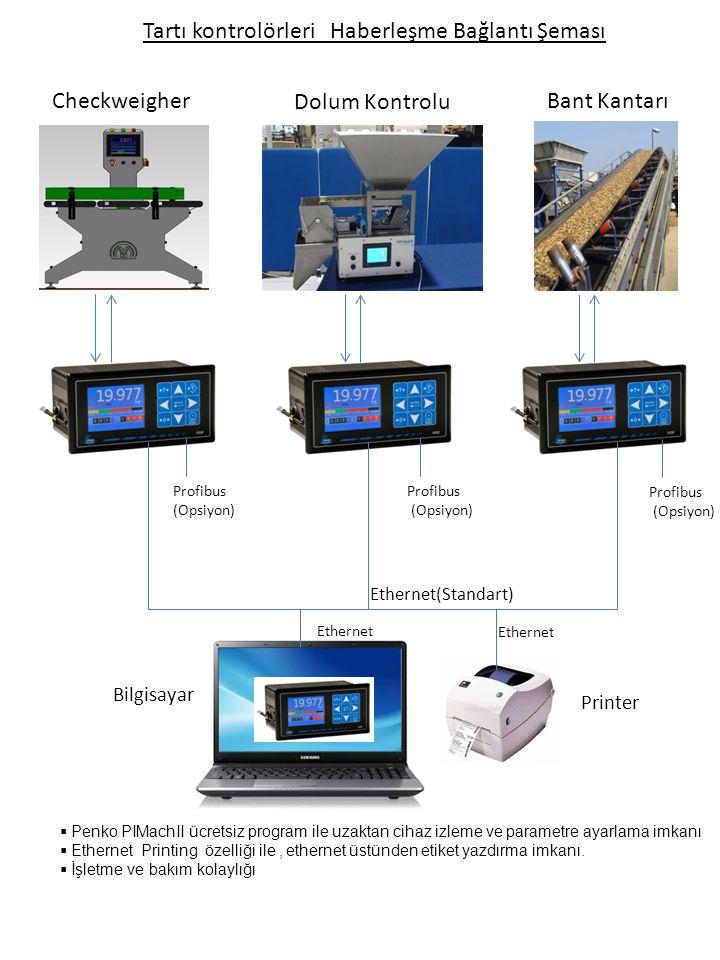 Ethernet(Standart) Checkweigher Dolum Kontrolu Bant Kantarı  Penko PIMachII ücretsiz program ile uzaktan cihaz izleme ve parametre ayarlama imkanı  Ethernet Printing özelliği ile, ethernet üstünden etiket yazdırma imkanı.
