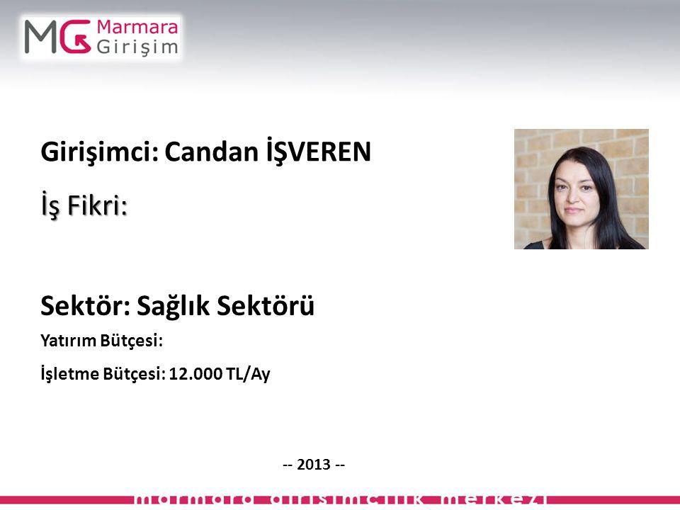 İş Fikri: Girişimci: Candan İŞVEREN -- 2013 -- Sektör: Sağlık Sektörü Yatırım Bütçesi: İşletme Bütçesi: 12.000 TL/Ay