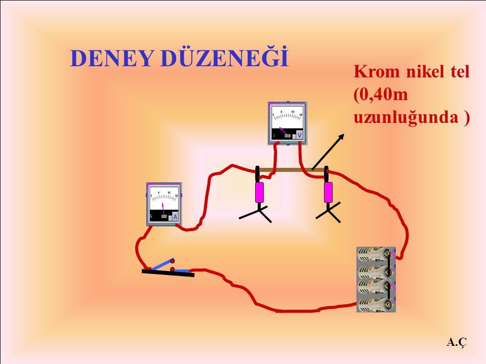 ARAÇ- GEREÇLER: 2 adet hertz ayağı,ampermetre,voltmetre, 4 adet pil (1,5 V'luk), bağlantı kabloları, 0,40 m uzunluğunda krom-nikel tel,, anahtar. A.Ç