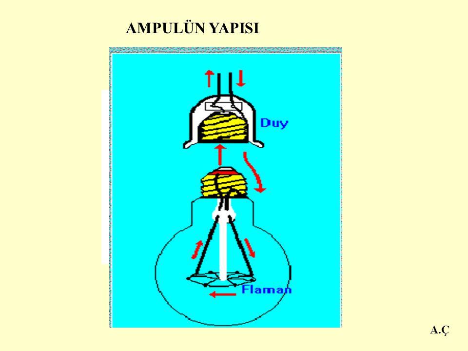 Ampulün içindeki fitil dediğimiz kısım erime derecesi yüksek tungsten telinden yapılmıştır.Fitil,elektrik akımı ile akkor durumuna gelebilen ince,uzun