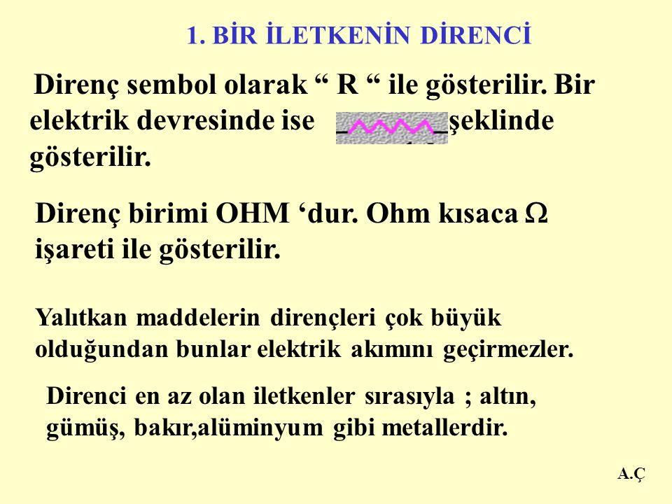 AMPULÜN YAPISI CAM FİTİL DUYA TAKILAN KISIM Ampul A.Ç