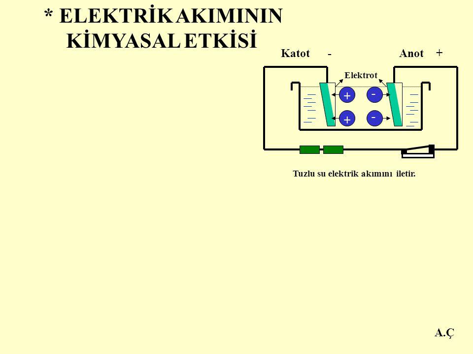 A.Ç Elektrolitin konulduğu kaba, elektroliz kabı denir. Elektrolit içine daldırılan metal levhalara elektrot denir. Üretecin artı(+) kutbuna bağlı ola