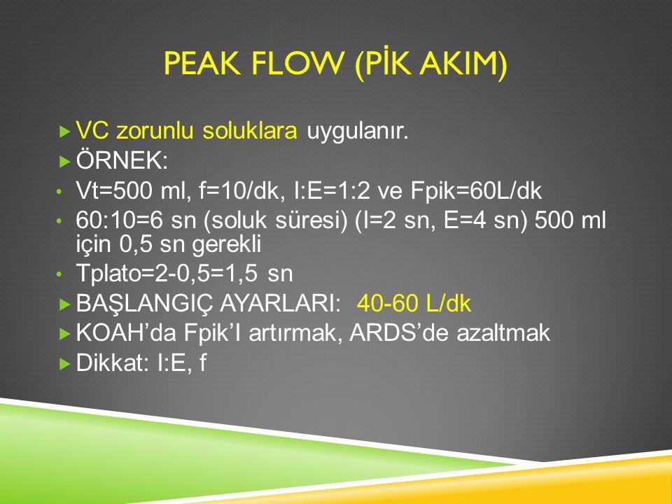 PEAK FLOW (P İ K AKIM)  VC zorunlu soluklara uygulanır.  ÖRNEK: Vt=500 ml, f=10/dk, I:E=1:2 ve Fpik=60L/dk 60:10=6 sn (soluk süresi) (I=2 sn, E=4 sn