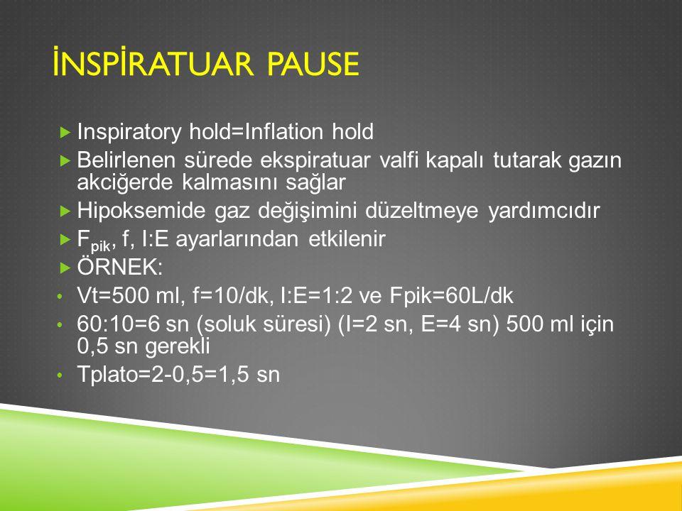 İ NSP İ RATUAR PAUSE  Inspiratory hold=Inflation hold  Belirlenen sürede ekspiratuar valfi kapalı tutarak gazın akciğerde kalmasını sağlar  Hipokse