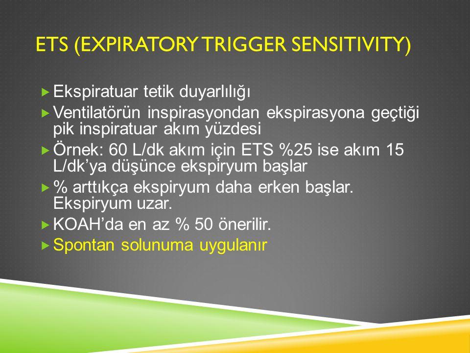ETS (EXPIRATORY TRIGGER SENSITIVITY)  Ekspiratuar tetik duyarlılığı  Ventilatörün inspirasyondan ekspirasyona geçtiği pik inspiratuar akım yüzdesi 