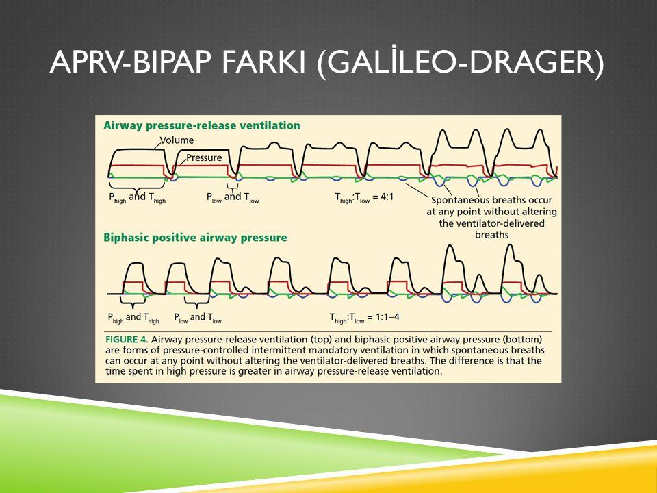 APRV-BIPAP FARKI (GAL İ LEO-DRAGER)