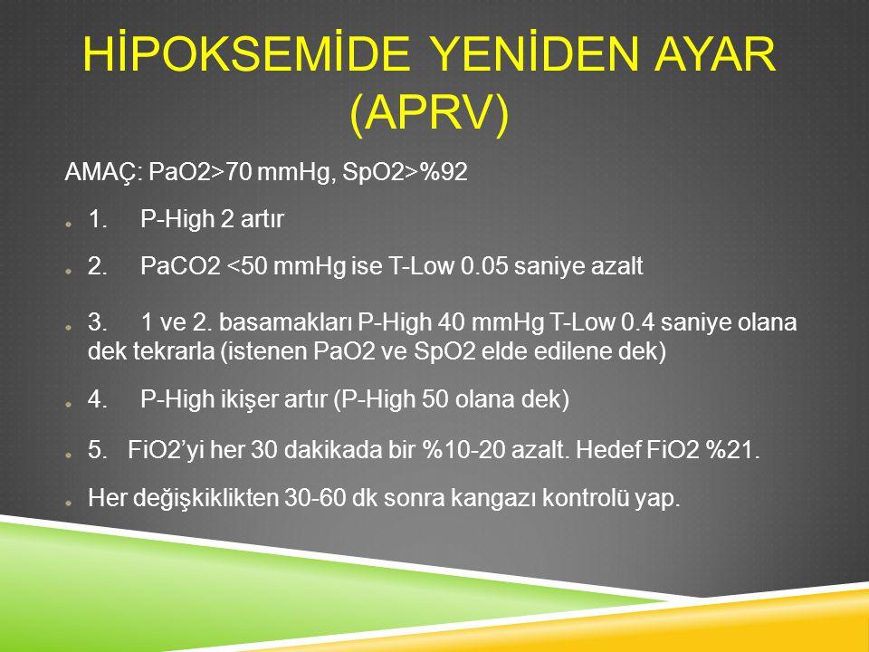 HİPOKSEMİDE YENİDEN AYAR (APRV) AMAÇ: PaO2>70 mmHg, SpO2>%92 1.P-High 2 artır 2.PaCO2 <50 mmHg ise T-Low 0.05 saniye azalt 3.1 ve 2. basamakları P-Hig
