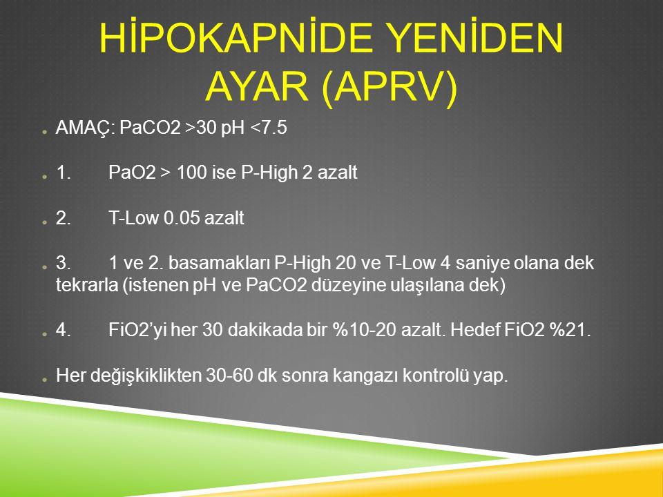 HİPOKAPNİDE YENİDEN AYAR (APRV) AMAÇ: PaCO2 >30 pH <7.5 1.PaO2 > 100 ise P-High 2 azalt 2.T-Low 0.05 azalt 3.1 ve 2. basamakları P-High 20 ve T-Low 4