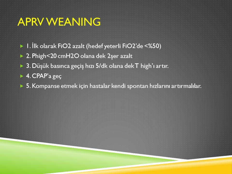 APRV WEANING  1. İ lk olarak FiO2 azalt (hedef yeterli FiO2'de <%50)  2. Phigh<20 cmH2O olana dek 2şer azalt  3. Düşük basınca geçiş hızı 5/dk olan