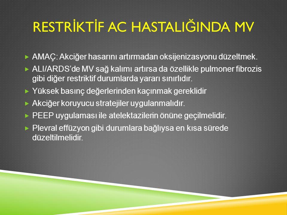 RESTR İ KT İ F AC HASTALI Ğ INDA MV  AMAÇ: Akciğer hasarını artırmadan oksijenizasyonu düzeltmek.  ALI/ARDS'de MV sağ kalımı artırsa da özellikle pu