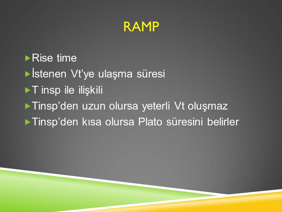 RAMP  Rise time  İstenen Vt'ye ulaşma süresi  T insp ile ilişkili  Tinsp'den uzun olursa yeterli Vt oluşmaz  Tinsp'den kısa olursa Plato süresini