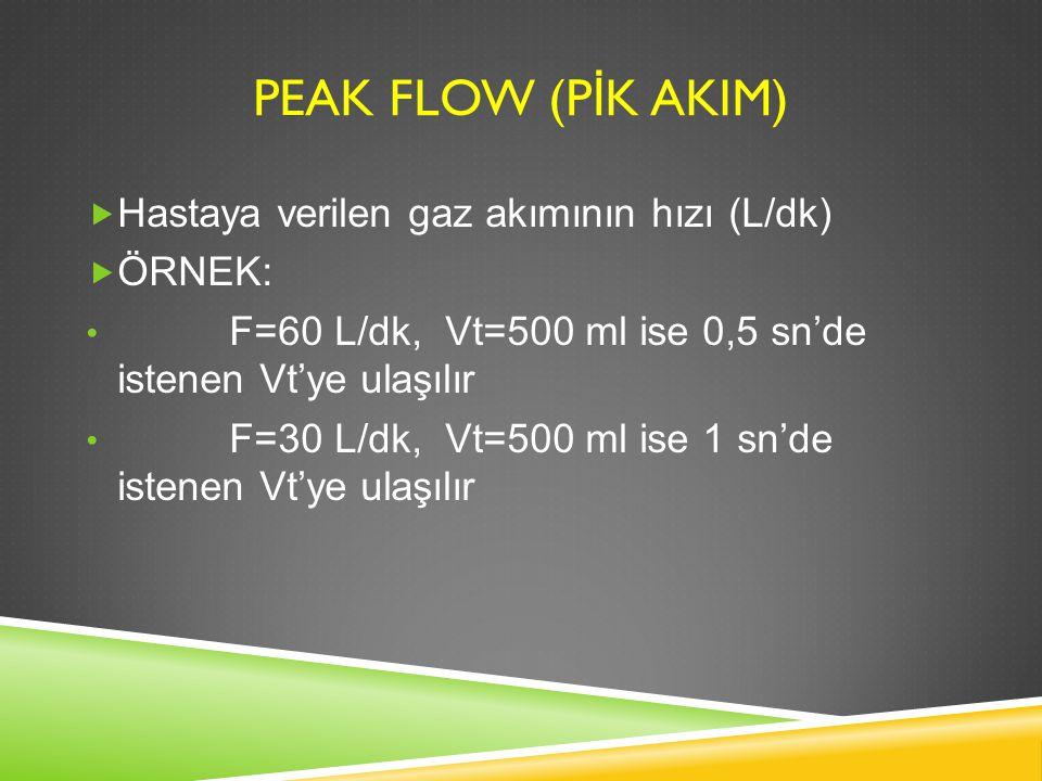 PEAK FLOW (P İ K AKIM)  Hastaya verilen gaz akımının hızı (L/dk)  ÖRNEK: F=60 L/dk, Vt=500 ml ise 0,5 sn'de istenen Vt'ye ulaşılır F=30 L/dk, Vt=500