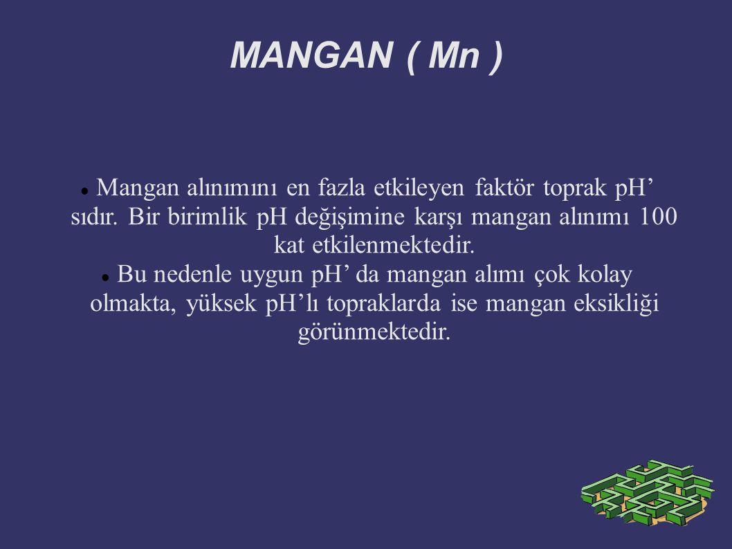 MANGAN ( Mn ) Mangan alınımını en fazla etkileyen faktör toprak pH' sıdır. Bir birimlik pH değişimine karşı mangan alınımı 100 kat etkilenmektedir. Bu