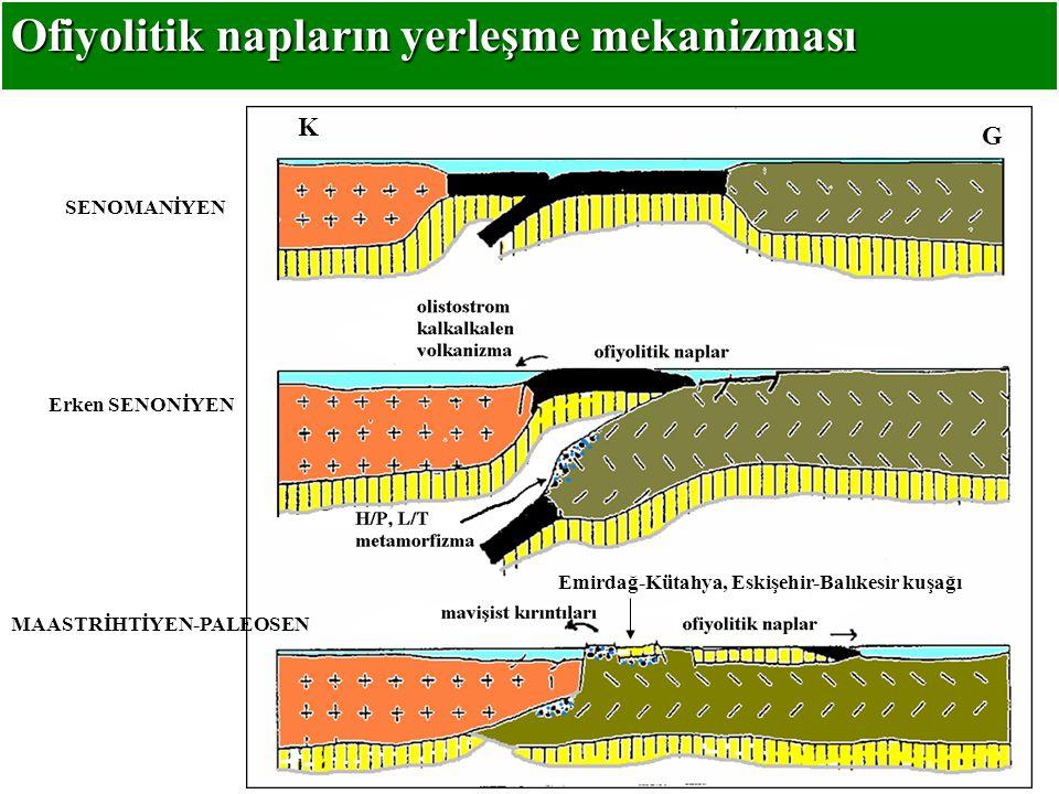 Ofiyolitik napların yerleşme mekanizması K G Emirdağ-Kütahya, Eskişehir-Balıkesir kuşağı SENOMANİYEN MAASTRİHTİYEN-PALEOSEN Erken SENONİYEN