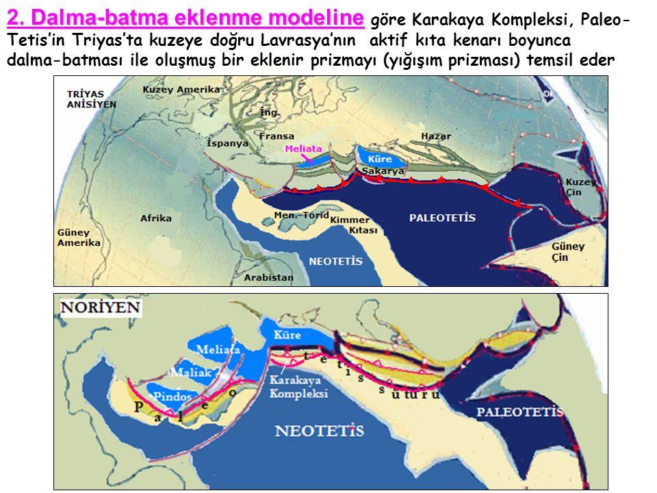 Dalma-batma eklenme modeline 2. Dalma-batma eklenme modeline göre Karakaya Kompleksi, Paleo- Tetis'in Triyas'ta kuzeye doğru Lavrasya'nın aktif kıta k