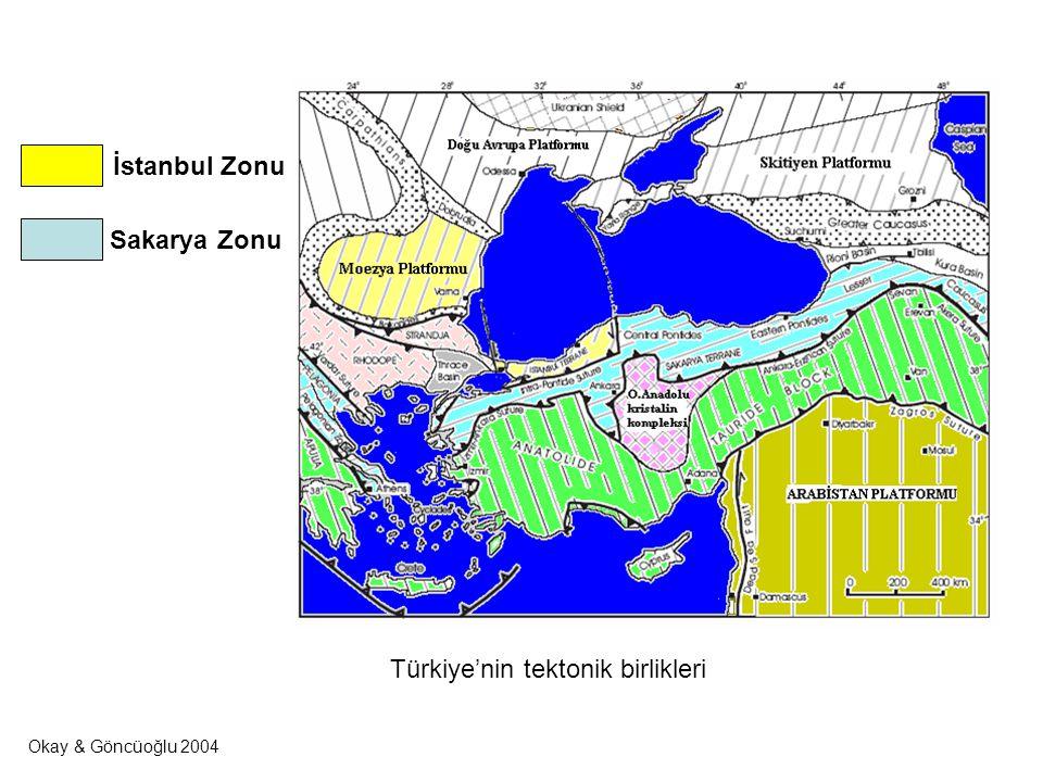 İstanbul Zonu Sakarya Zonu Okay & Göncüoğlu 2004 Türkiye'nin tektonik birlikleri