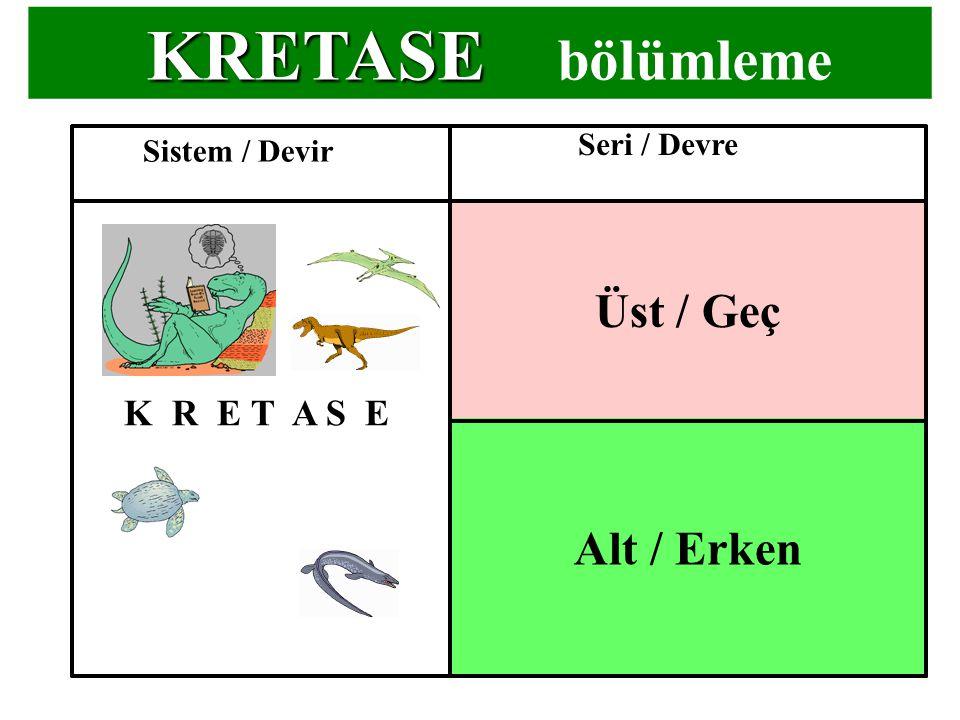 KRETASE KRETASE bölümleme Alt / Erken Üst / Geç K R E T A S E Seri / Devre Sistem / Devir