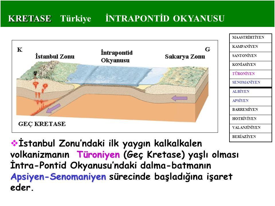 Türoniyen Apsiyen-Senomaniyen  İstanbul Zonu'ndaki ilk yaygın kalkalkalen volkanizmanın Türoniyen (Geç Kretase) yaşlı olması İntra-Pontid Okyanusu'nd