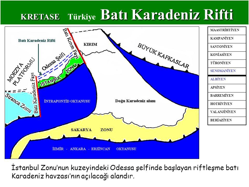 KRETASE Batı Karadeniz Rifti KRETASE Türkiye Batı Karadeniz Rifti İstanbul Zonu'nun kuzeyindeki Odessa şelfinde başlayan riftleşme batı Karadeniz havz