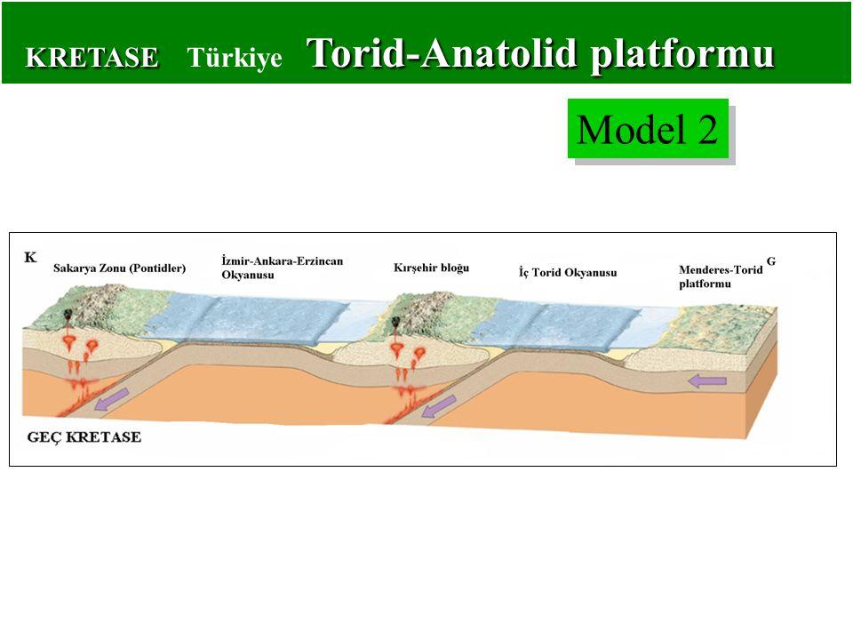 KRETASE Torid-Anatolid platformu KRETASE Türkiye Torid-Anatolid platformu Model 2