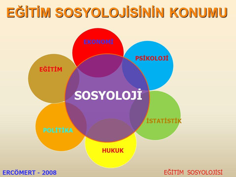 EĞİTİM BİLİMİNİN KONUMU EĞİTİM SOSYOLOJİSİ ERCÖMERT - 2008 EĞİTİM PSİKOLOJİ HUKUK POLİTİKA FELSEFE EKONOMİ SOSYOLOJİ