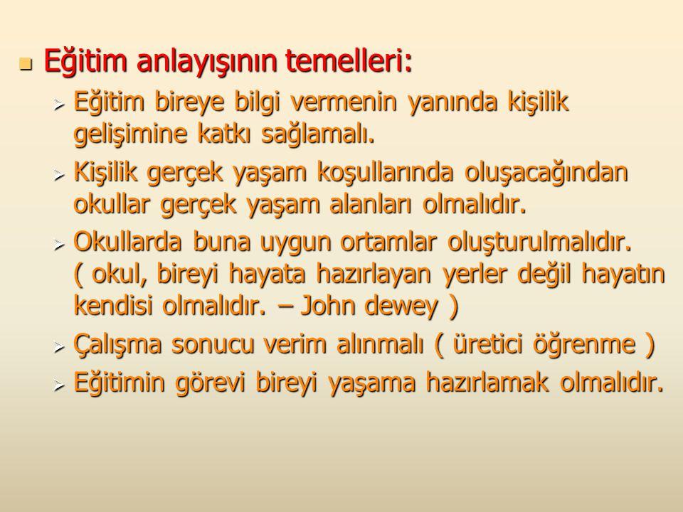 4. Ismayıl Hakkı Baltacıoğlu ( 1889 – 1978 ) Eğitimci, felsefeci ve politikacıdır. Eğitimci, felsefeci ve politikacıdır. Eğitim sosyolojisinin ders ol