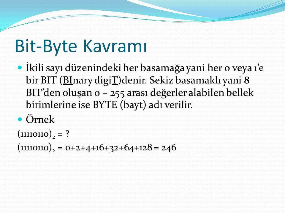 Bit-Byte Kavramı İkili sayı düzenindeki her basamağa yani her 0 veya 1'e bir BIT (BInary digiT)denir.