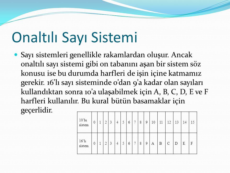 Onaltılı Sayı Sistemi Sayı sistemleri genellikle rakamlardan oluşur.