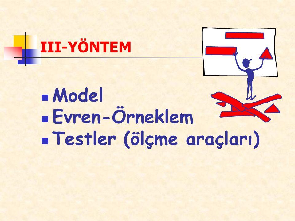 III-YÖNTEM Model Evren-Örneklem Testler (ölçme araçları)