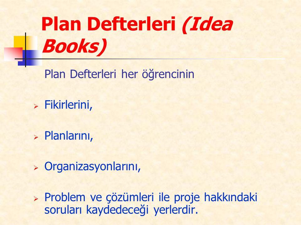 Plan Defterleri (Idea Books) Plan Defterleri her öğrencinin  Fikirlerini,  Planlarını,  Organizasyonlarını,  Problem ve çözümleri ile proje hakkındaki soruları kaydedeceği yerlerdir.